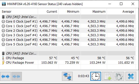 Intel Core i5-10600K HWiNFO All-Core CPU Frequency