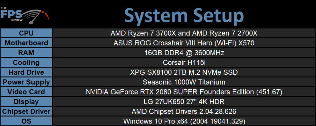 Ryzen 7 2700X vs Ryzen 7 3700X Performance Review System Setup Table