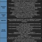 GIGABYTE Z490 Aorus Master Motherboard Spec Sheet Table