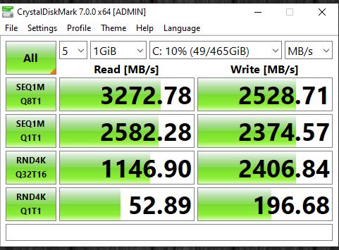 ASRock B550 Taichi Motherboard CrystalDiskMark Performance