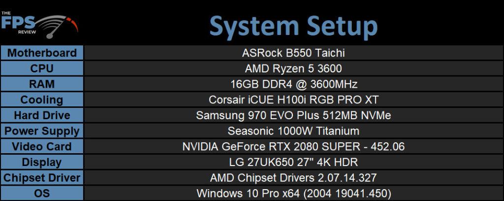 ASRock B550 Taichi Motherboard System Setup Table