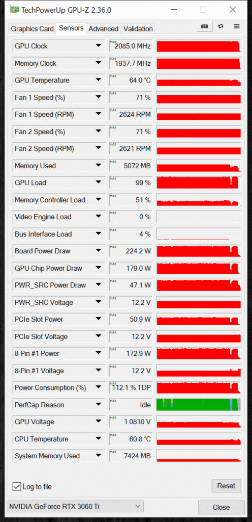 NVIDIA GeForce RTX 3060 Ti FE GPUz Overclocked Sensor Data