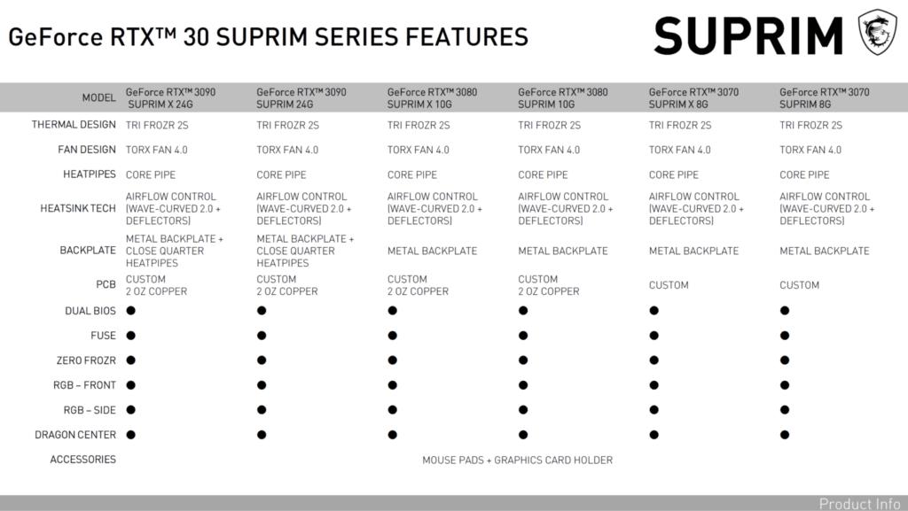 MSI SUPRIM Series Features