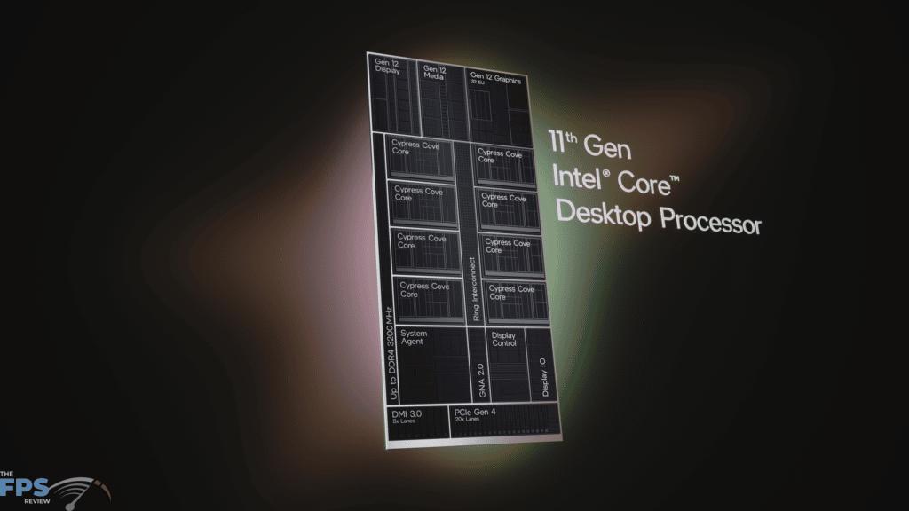 Intel 11th Gen Intel Core Desktop Processor Architecture