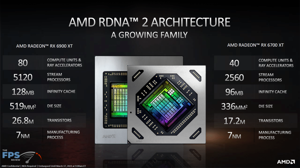 AMD Radeon RX 6700 XT Video Card Review RDNA2 Architecture