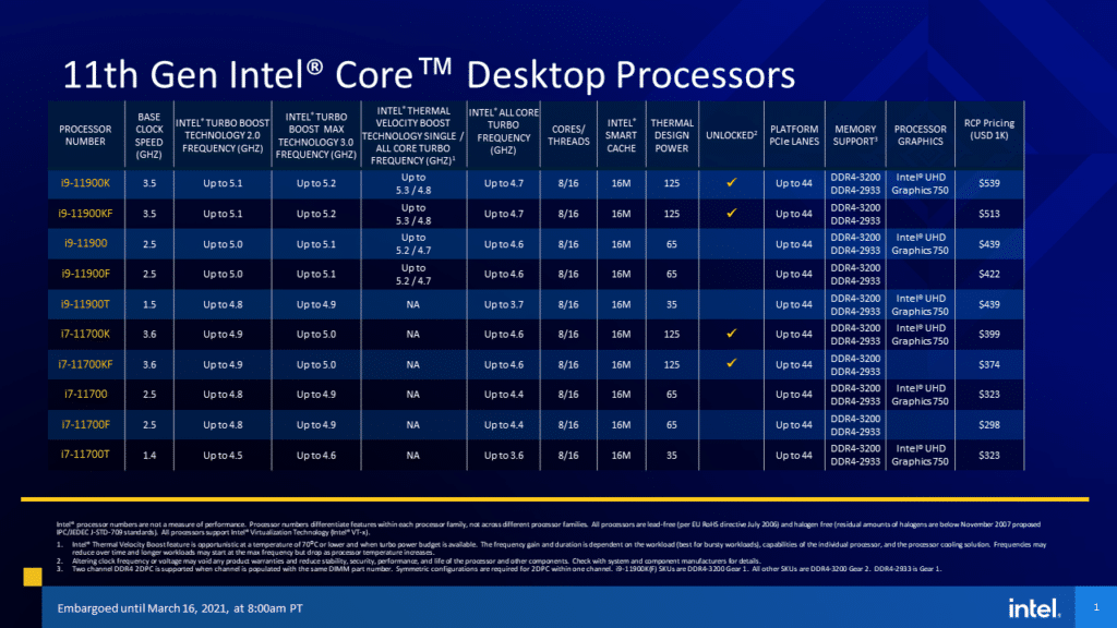 Intel 11th Gen Core Desktop Processor  Rocket Lake-S i9 and i7 SKU RCP Pricing