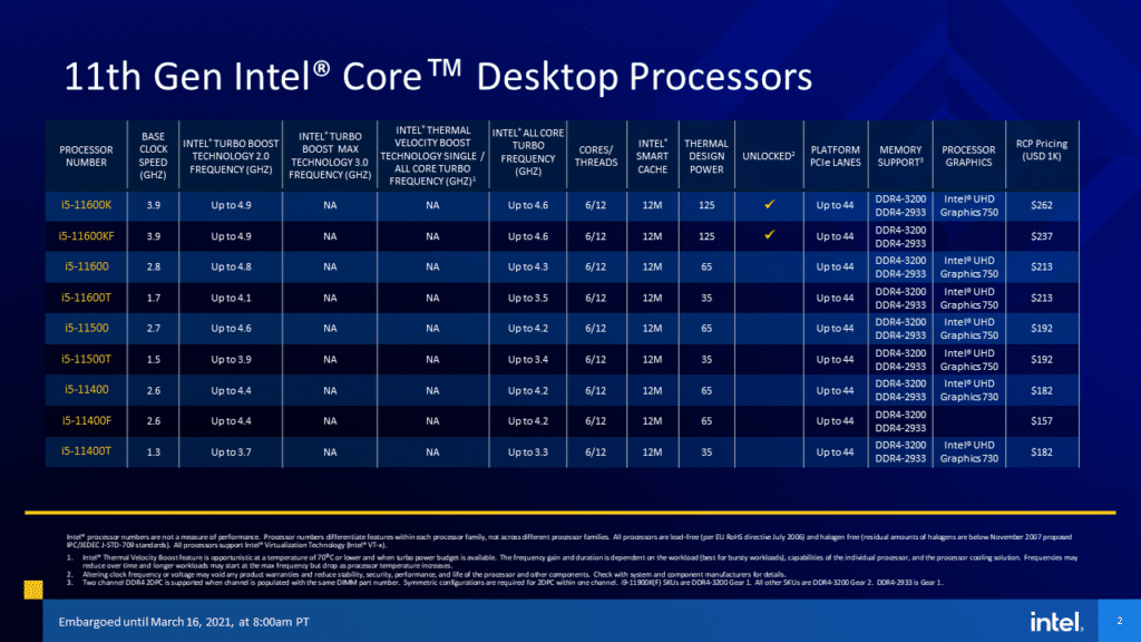 Intel 11th Gen Core Desktop Processor  Rocket Lake-S i5 RCP SKU Pricing