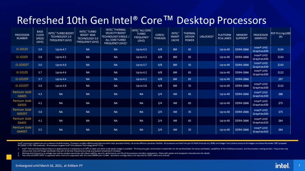 Intel 11th Gen Core Desktop Processor  Rocket Lake-S 10th Gen Refresh i3 RCP SKU Pricing