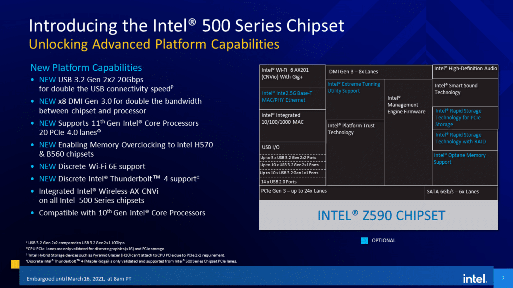 Intel 11th Gen Core Desktop Processor  Rocket Lake-S Intel 500 Series Chipset Platform Capabilities and Features