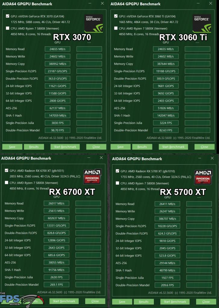 AMD Radeon RX 6700 XT Aida64 GPGPU Benchmark Screenshot