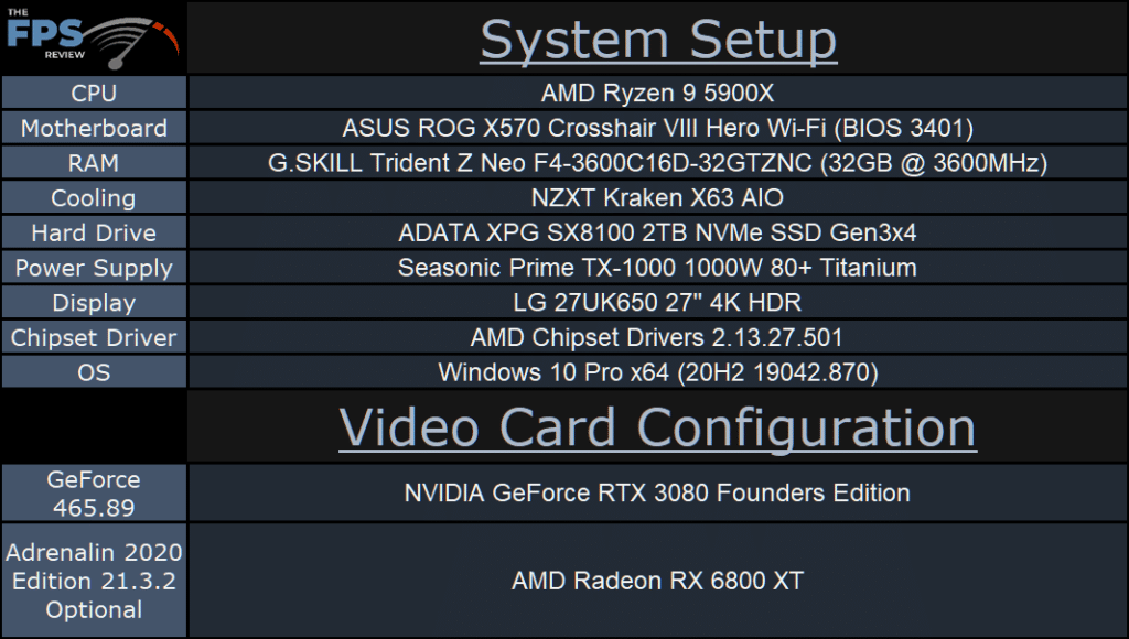 System Setup Table
