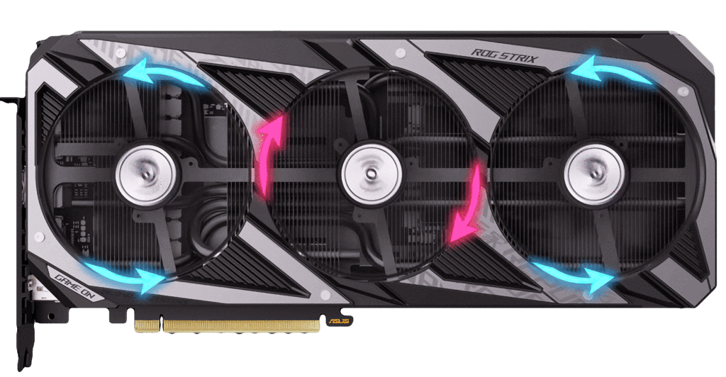 ASUS ROG STRIX GeForce RTX 3060 OC Edition Axial Tech Fan design counter clockwise rotation graphic