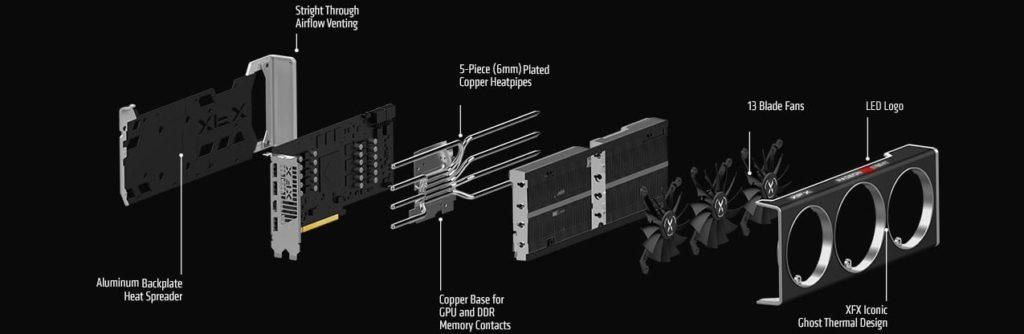 XFX SPEEDSTER MERC 319 BLACK AMD Radeon RX 6700 XT heatsink and fan assembly