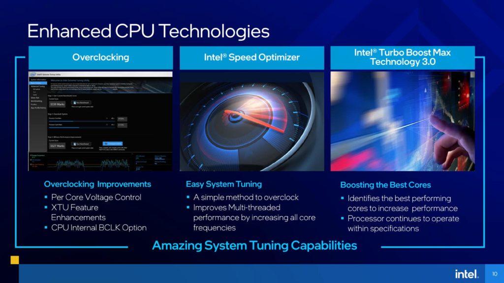 11th Gen Intel Core H-series Mobile Processors Presentation Enhanced CPU Technologies