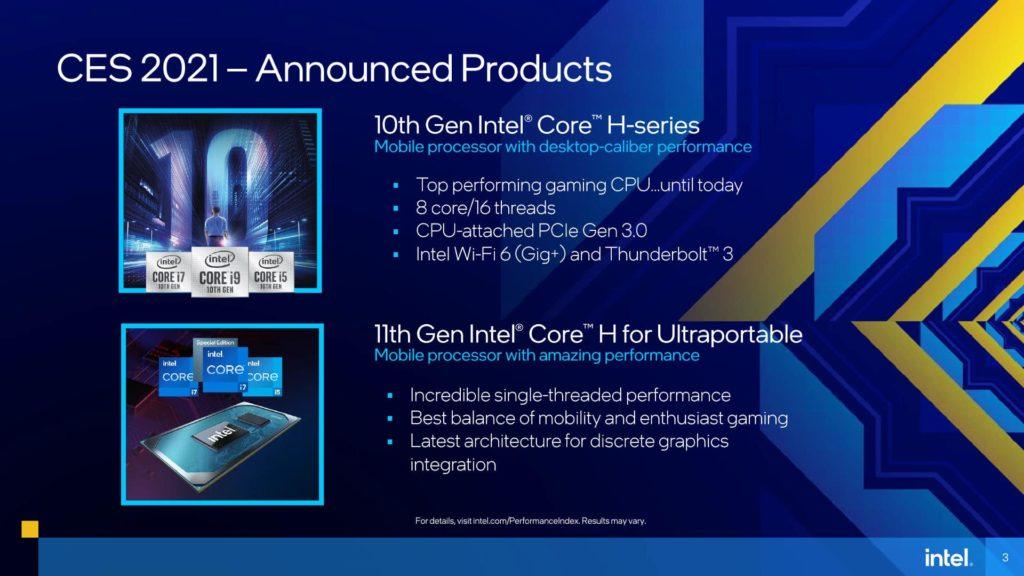 11th Gen Intel Core H-series Mobile Processors Presentation Advanced Products