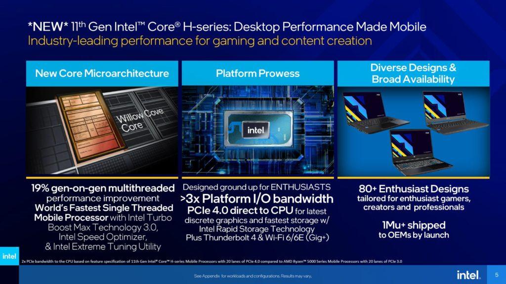 11th Gen Intel Core H-series Mobile Processors Presentation Desktop Performance Made Mobile