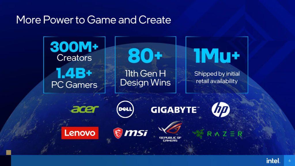 11th Gen Intel Core H-series Mobile Processors Presentation Brands