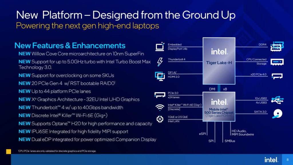 11th Gen Intel Core H-series Mobile Processors Presentation New Platform Designed from the Ground up Intel Tiger Lake-H Intel Mobile 500 Series Chipset