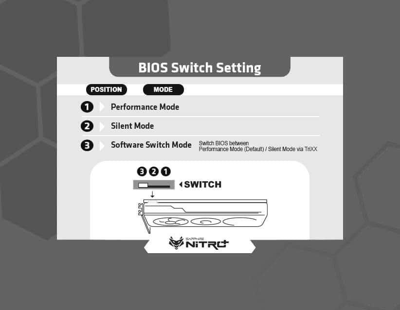 SAPPHIRE NITRO+ Radeon RX 6700 XT GAMING OC BIOS switch settings graphic