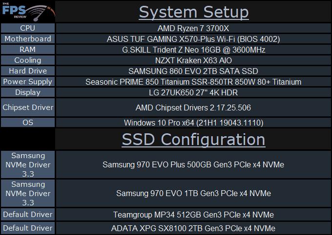 Samsung 970 EVO Plus NVMe M.2 SSD 500GB System Setup
