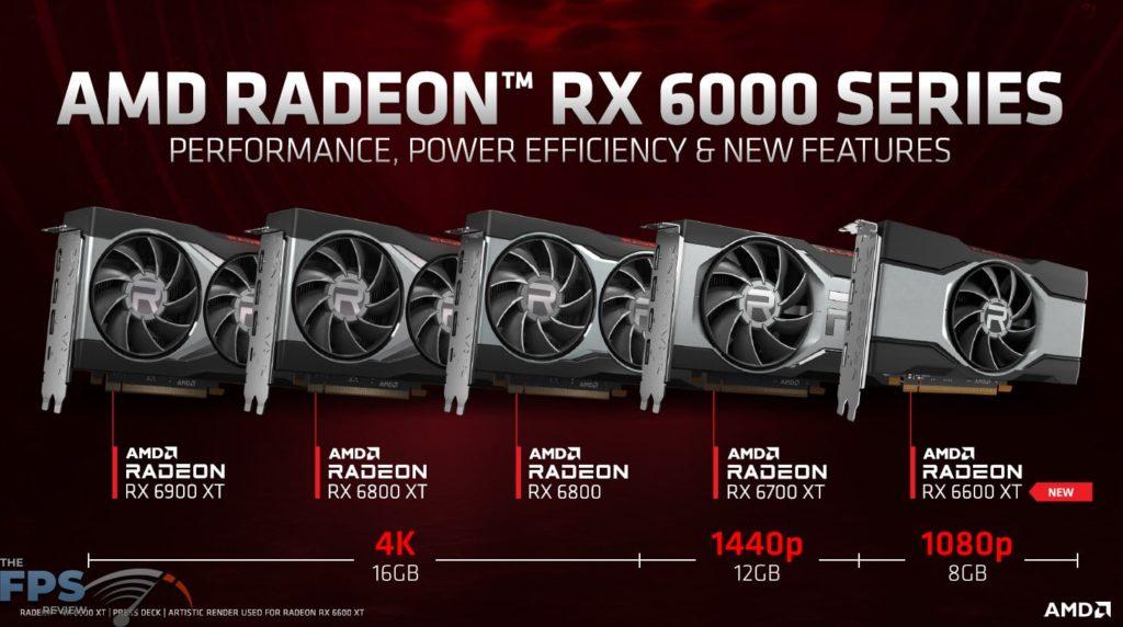 AMD Radeon RX 6000 Series Presentation Slide