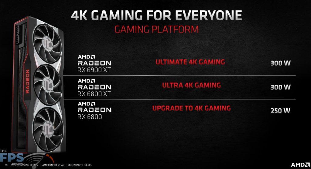 AMD Radeon RX 6900 XT Video Card 4K Gaming For Everyone Presentation Slide