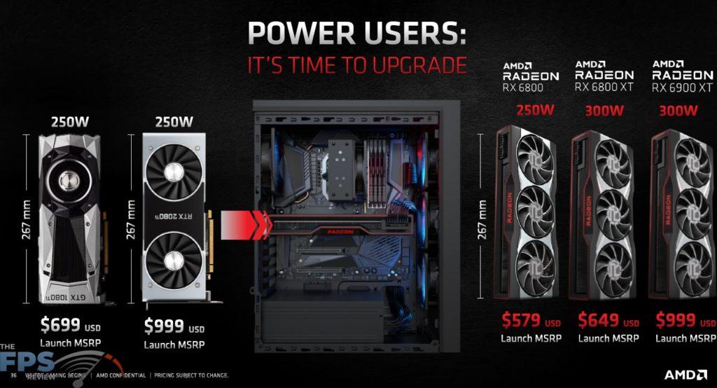AMD Radeon RX 6900 XT Video Card Pricing Presentation Slide