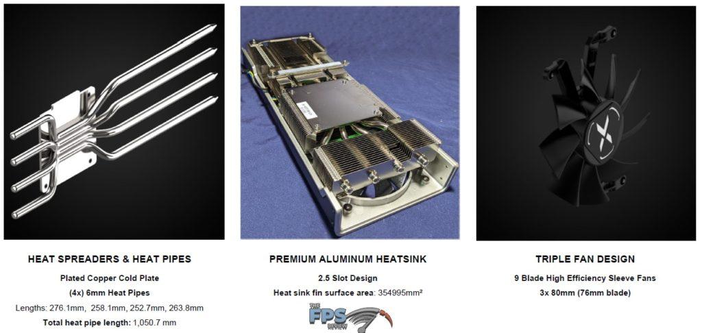 XFX SPEEDSTER MERC 308 Radeon RX 6600 XT Black heat spreaders and heat pipes premium aluminum heatsink triple fan design
