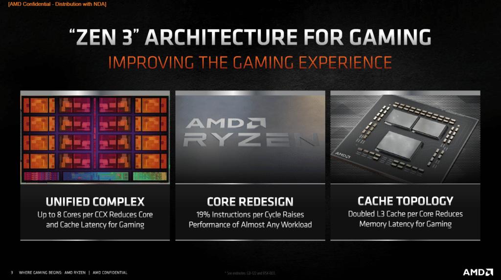 AMD Ryzen 7 5800X CPU Press Slides